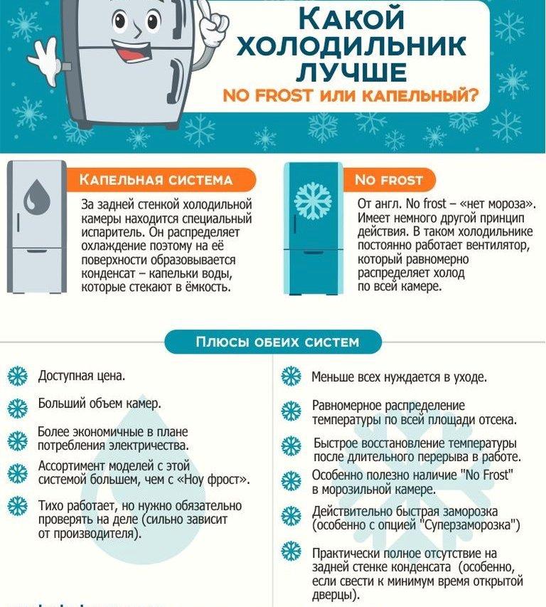 сравнение систем охлаждения холодильников